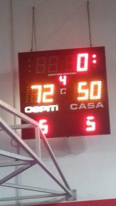 Serie C Silver: Basketown-Busnago 50-72. La tana dei lupi comincia a somigliare a un tunnel!