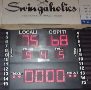 Serie C Silver: impresa sfiorata a Olginate. Calolzio 75 – Basketown 68