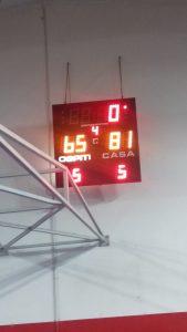 Serie C silver: Basketown-Morbegno 81-65  La vendetta va servita fredda… -16 gradi di felicità
