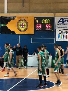 U18 Rosso: Peccato, ma grande sforzo! (Settimo basket-Basketown 63-55)